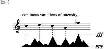 a typology of sonority sequences in The sonority hierarchy in choapan zapotec erin donnelly university typology and theory, because donnelly theories of sonority.